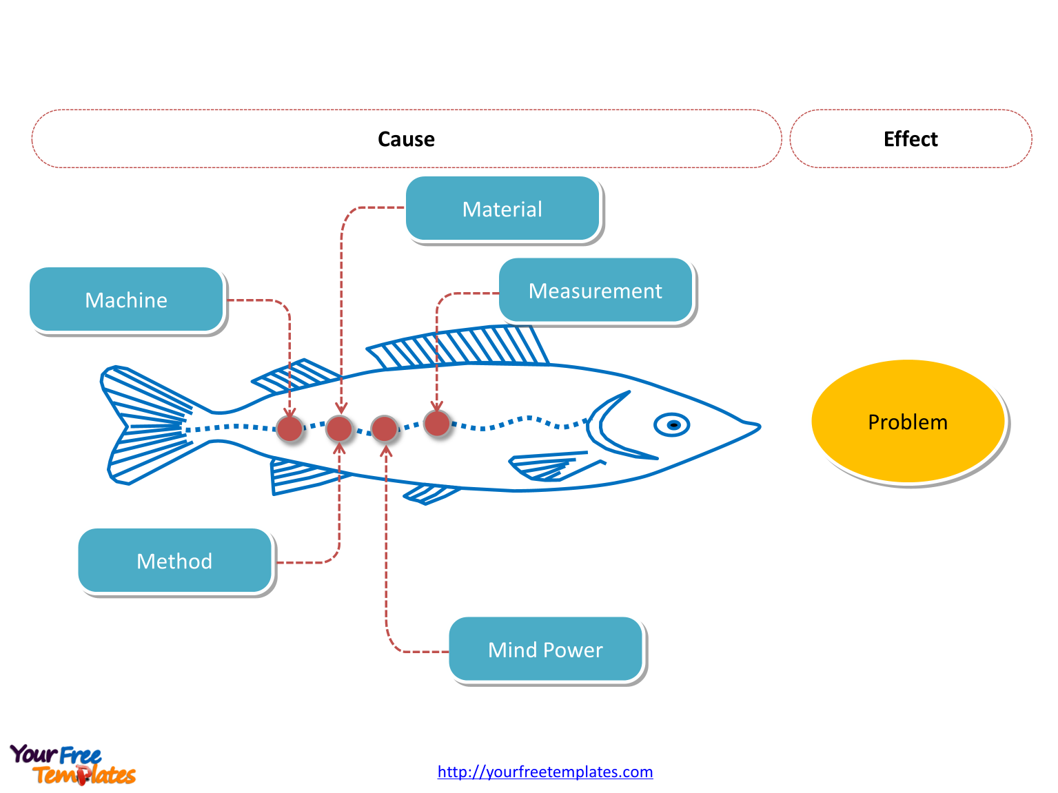free fishbone diagrams editable template free powerpoint