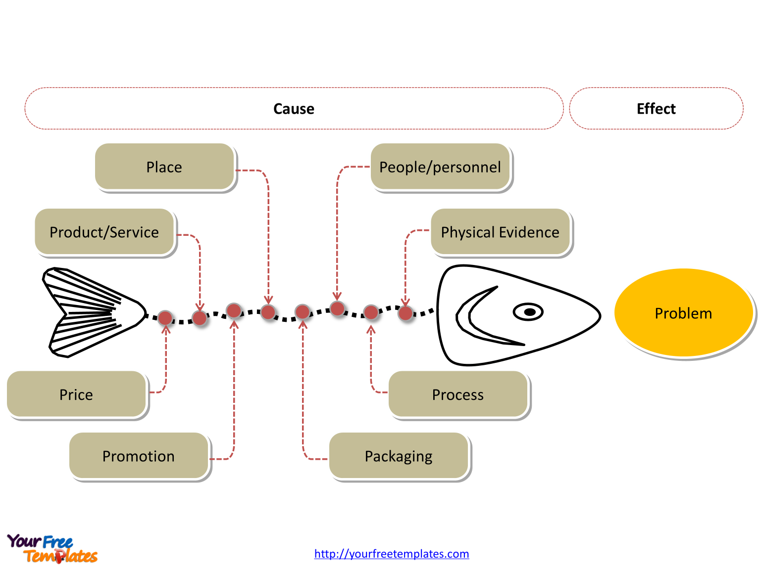 What is fishbone diagram  Definition from WhatIscom