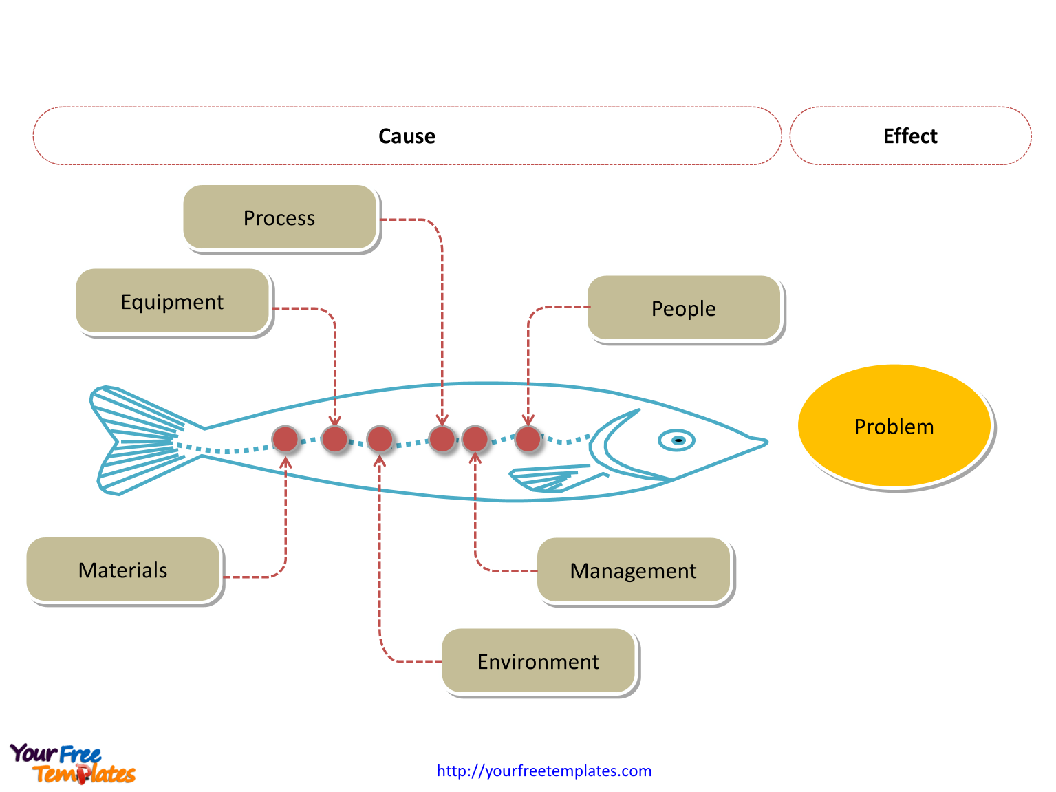 Fishbone Diagrams Solution  ConceptDrawcom