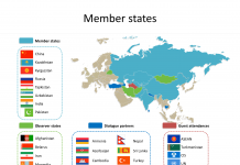 Shanghai Cooperation Organization (SCO) with four Memberships.