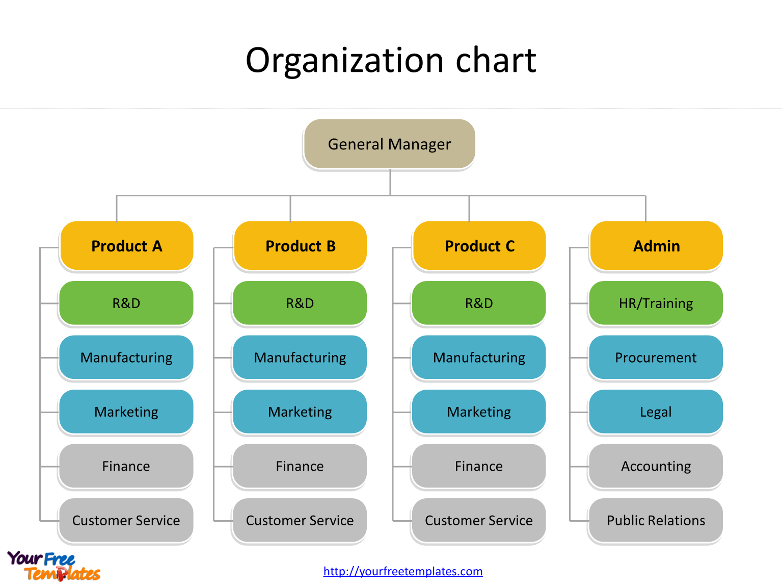 Organization chart template with hierarchy structure.
