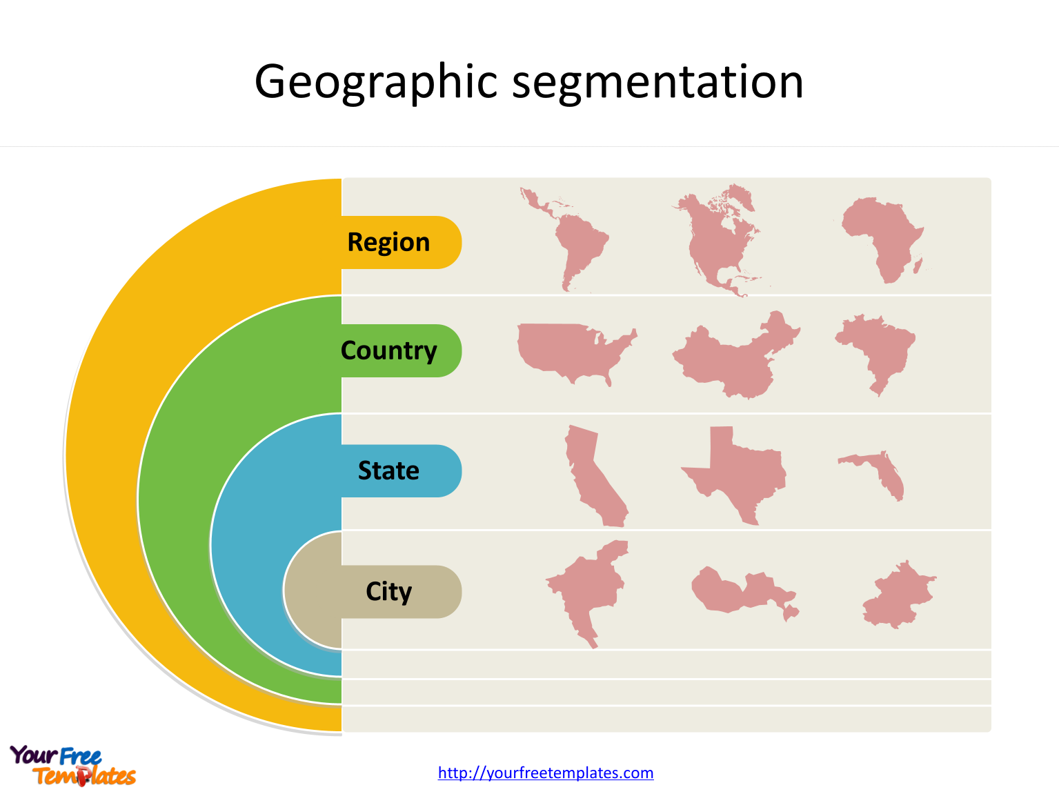 Consumer segmentation template of Geographic segmentation
