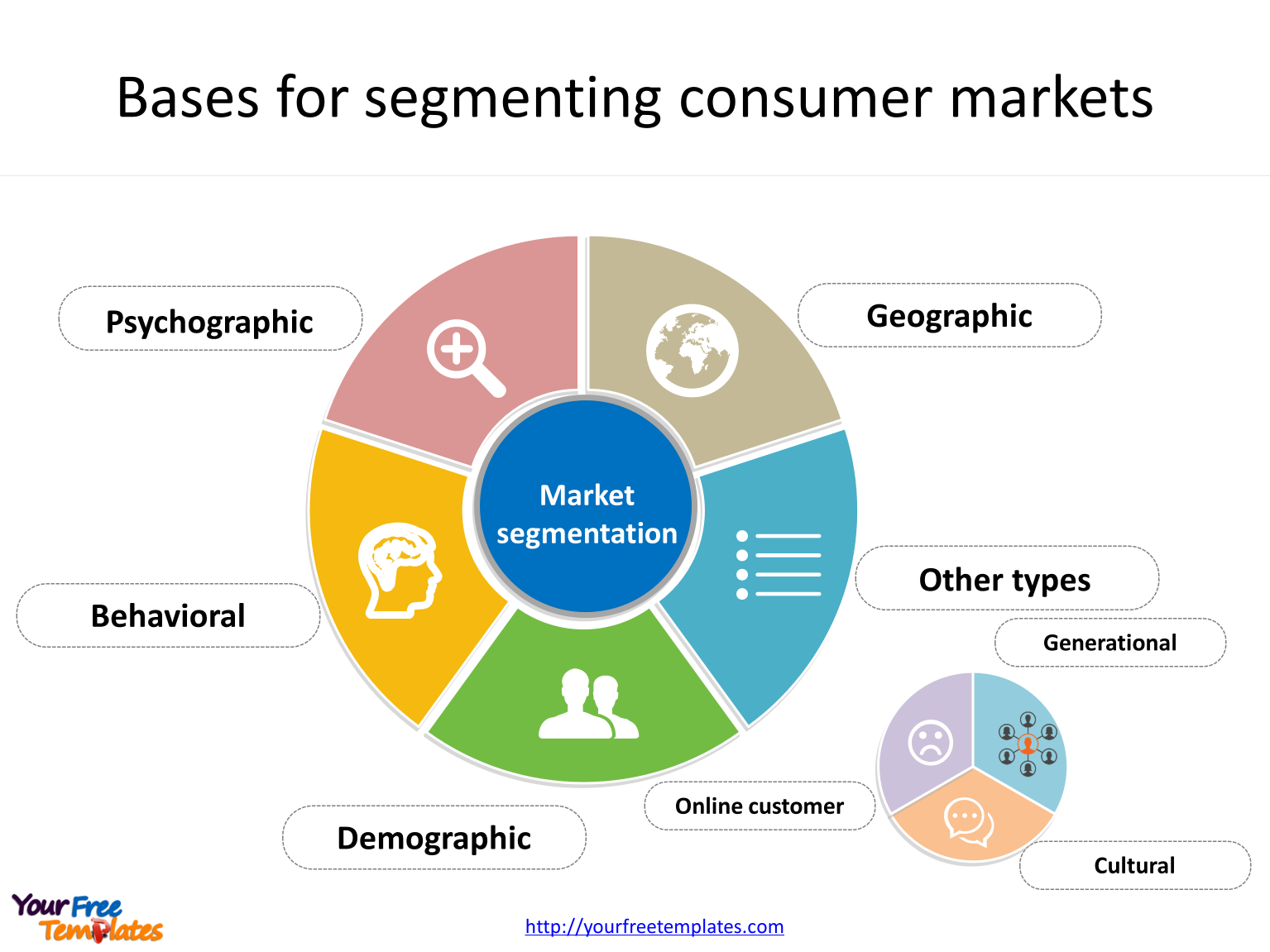 Market segmentation diagram