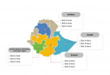 Ethiopia Political map labeled with major states