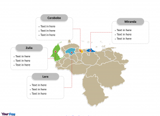 Venezuela Political map labeled with major states
