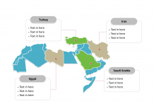 MENA political map in broad definition