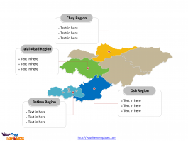 Kyrgyzstan Region map labeled with major Regions