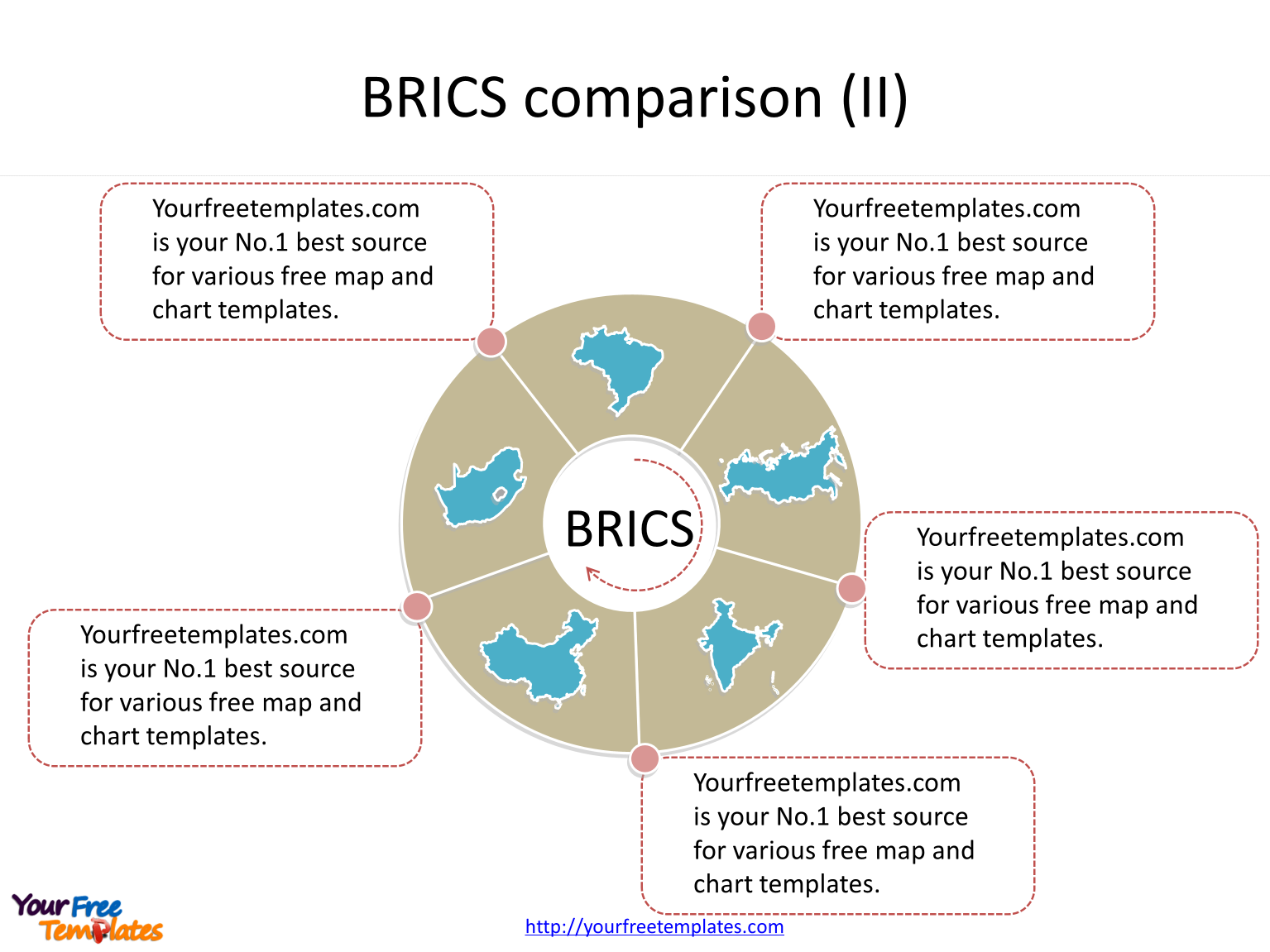 Create map for BRICS with Doughnut chart and country outline maps