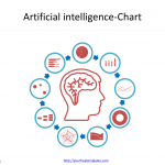 Artificial_intelligence_Charts