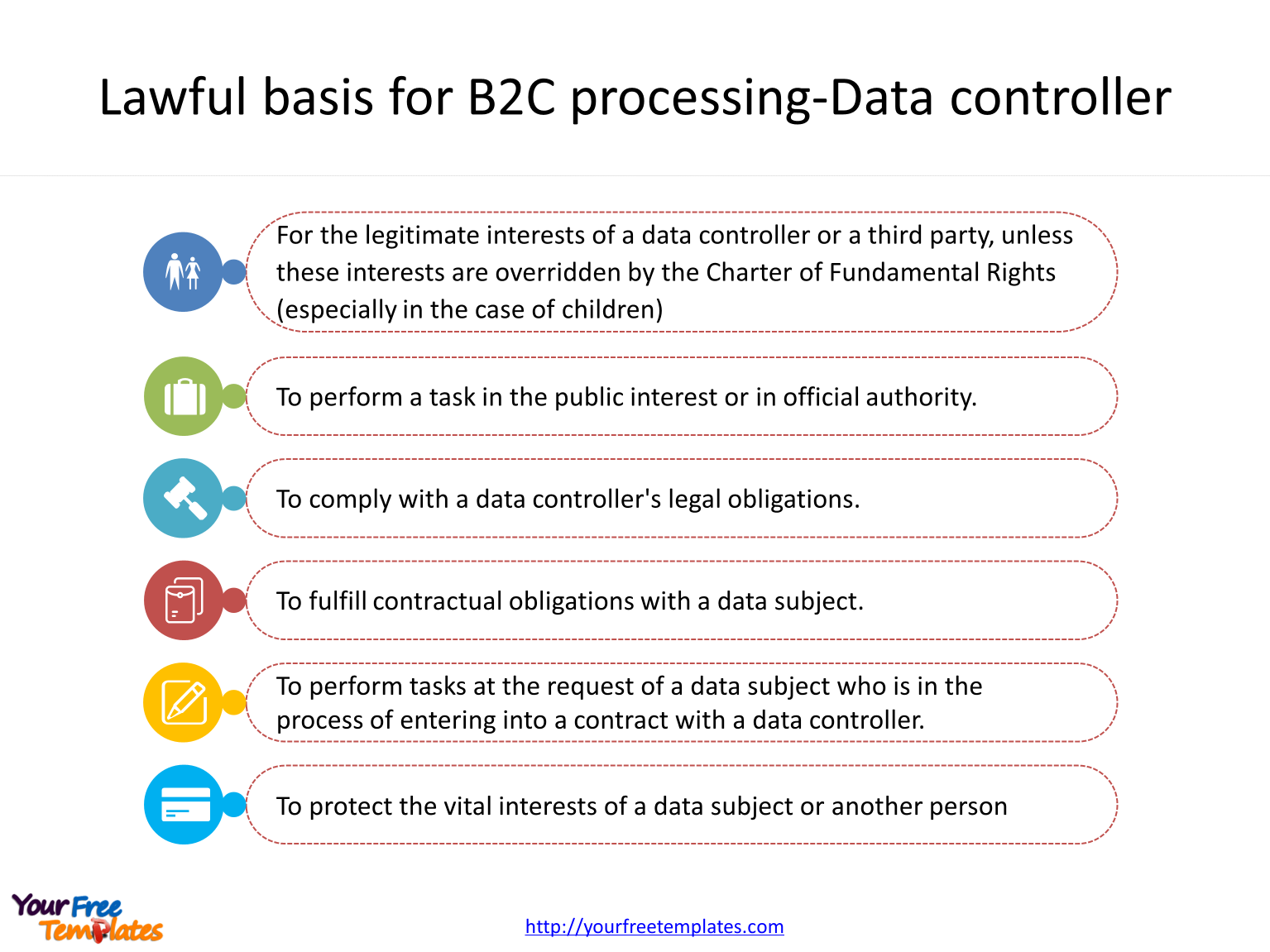 General Data Protection Regulation with Lawful basis for B2C processing in the GDPR compliance PowerPoint templates