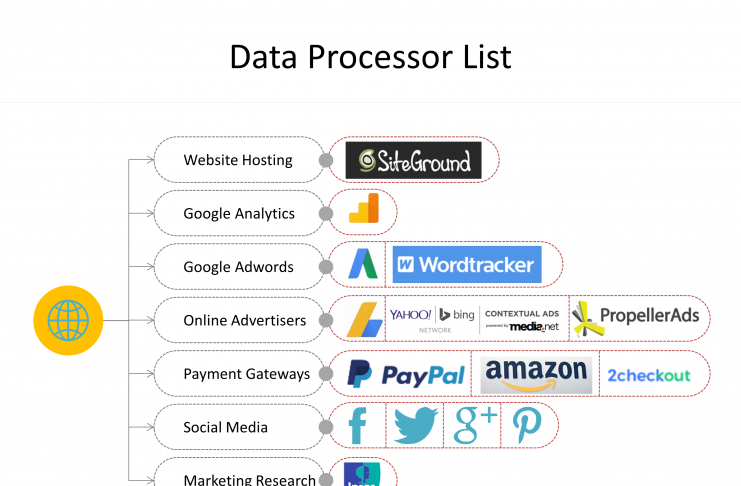 General Data Protection Regulation with Data Processors on the GDPR PowerPoint templates