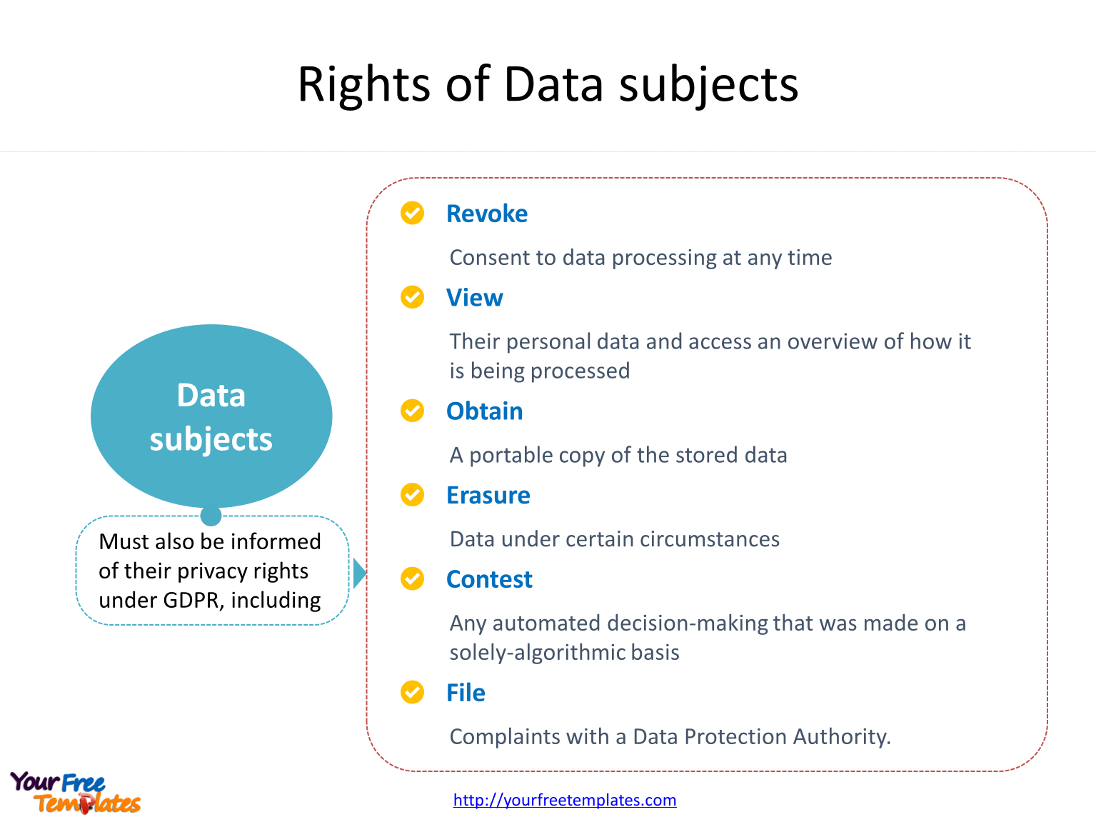 General Data Protection Regulation with Rights of Data subjects in the GDPR compliance PowerPoint templates