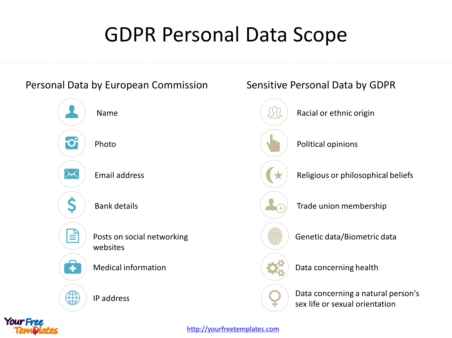 General Data Protection Regulation with personal data scope in the GDPR compliance PowerPoint templates