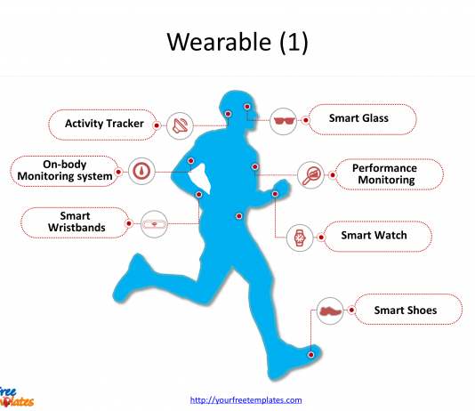 Internet of things with icons and human body to illustrate what is the Internet of things for wearables