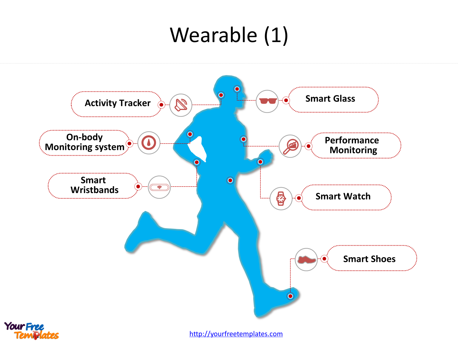Internet of things with icons and human body to illustrate what is the Internet of things for wearable tech