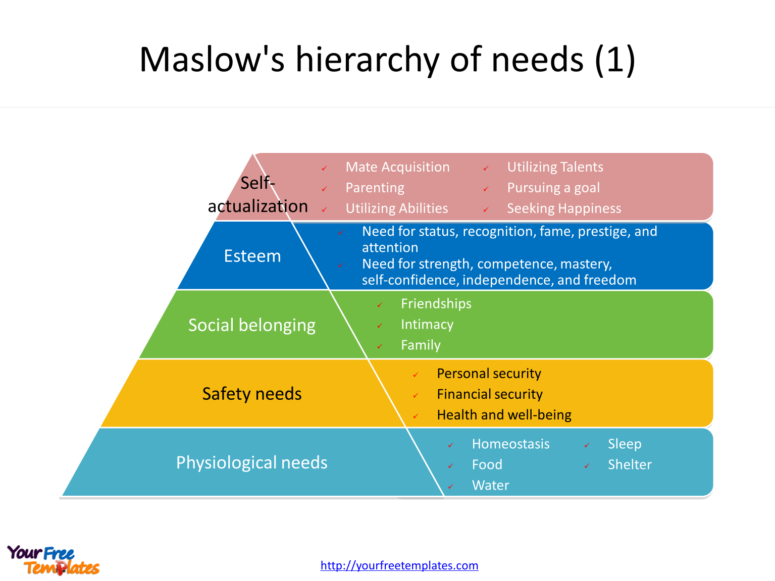 Maslow S Hierarchy Of Needs Template Free Powerpoint Templates