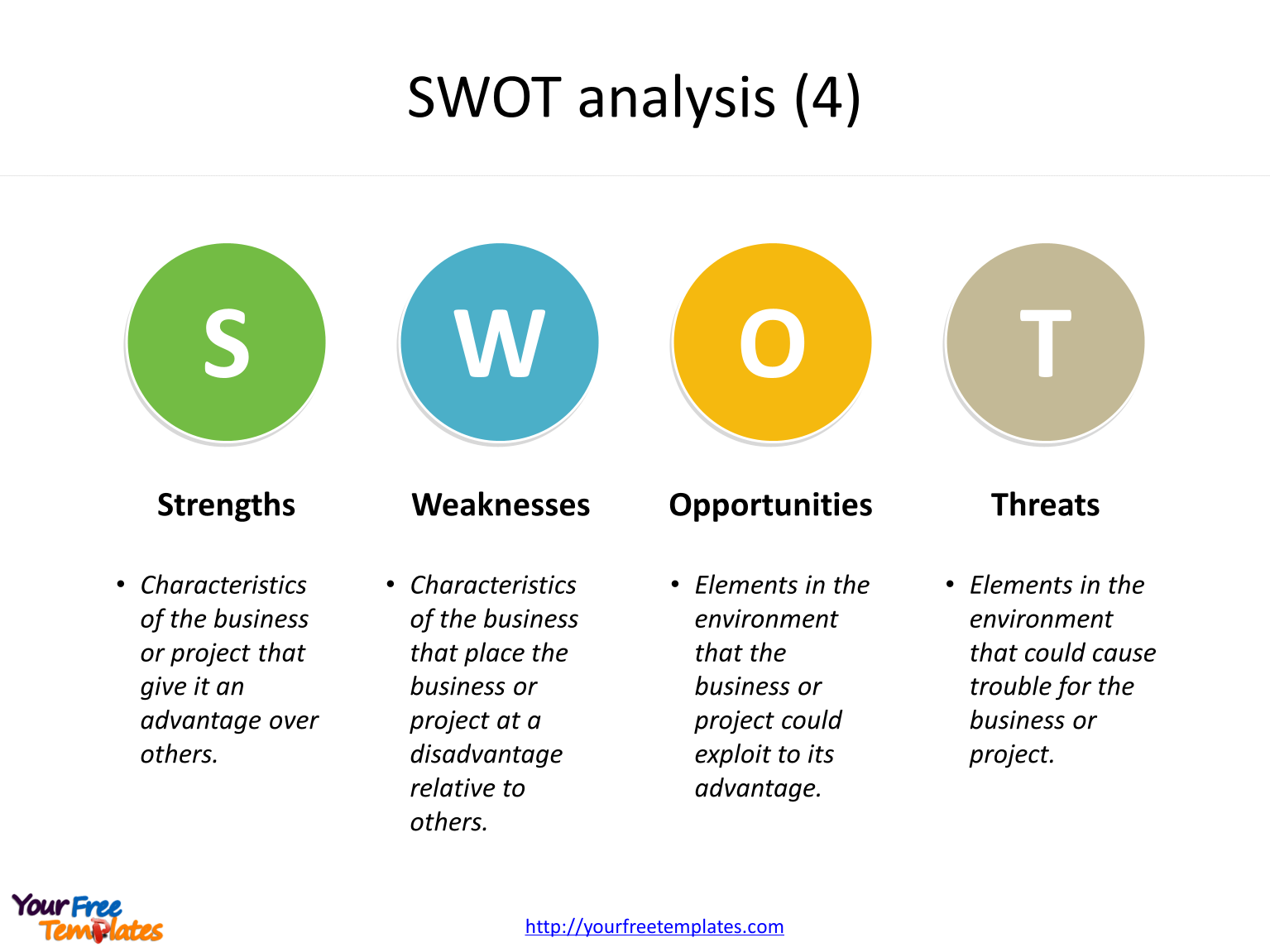 SWOT template diagram