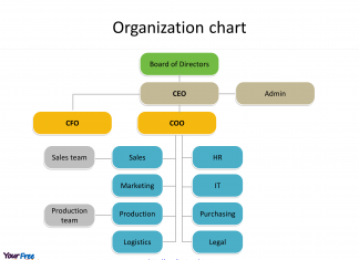 Organization chart diagram
