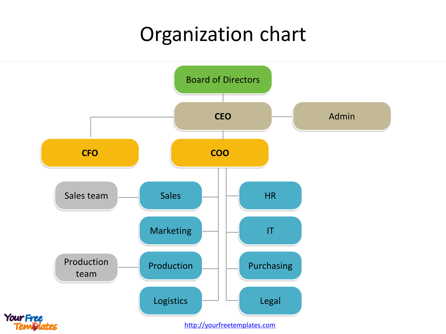 Organization Chart Template Free Powerpoint Templates