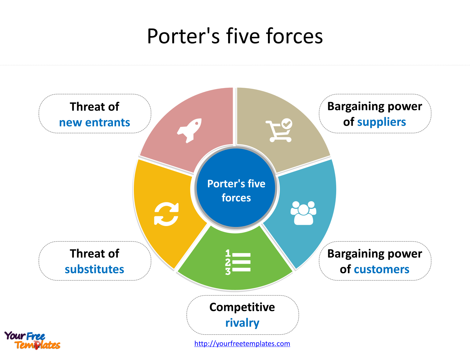 Porters five forces template - Free PowerPoint Template
